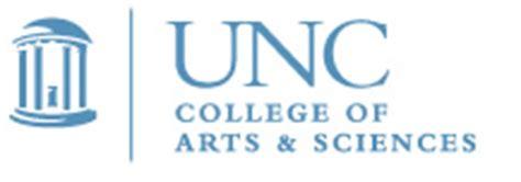 Senior Thesis Titles - Princeton University